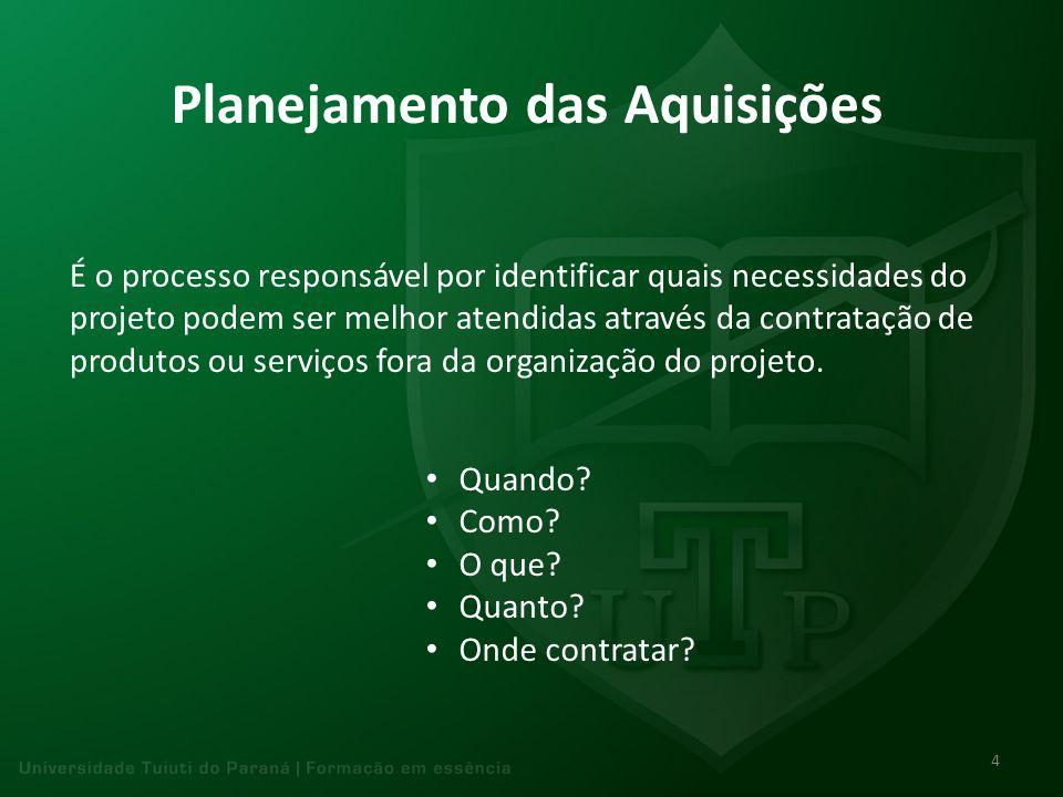 Planejamento das Aquisições É o processo responsável por identificar quais necessidades do projeto podem ser melhor atendidas através da contratação d