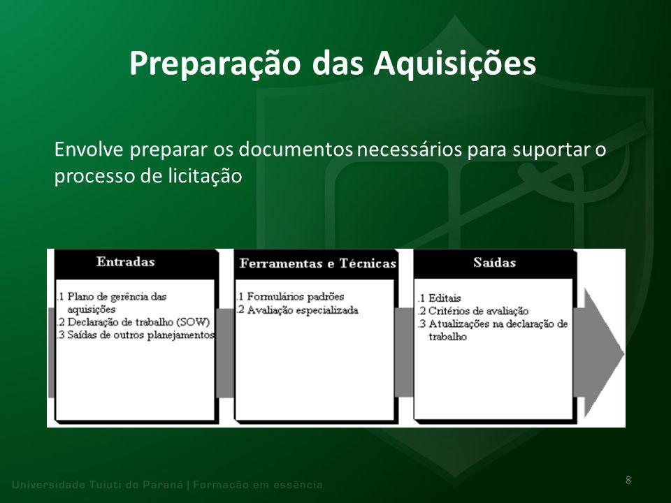Preparação das Aquisições Envolve preparar os documentos necessários para suportar o processo de licitação 8