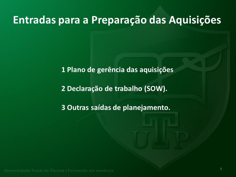 Entradas para a Preparação das Aquisições 1 Plano de gerência das aquisições 2 Declaração de trabalho (SOW). 3 Outras saídas de planejamento. 9