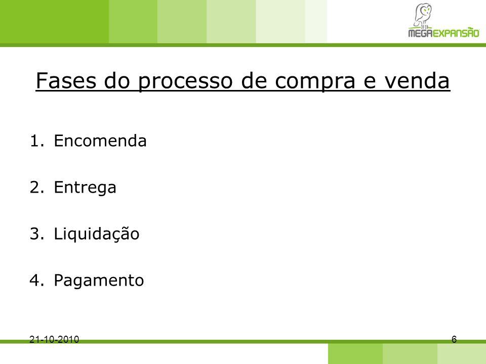 Fases do processo de compra e venda 1.Encomenda 2.Entrega 3.Liquidação 4.Pagamento 621-10-2010