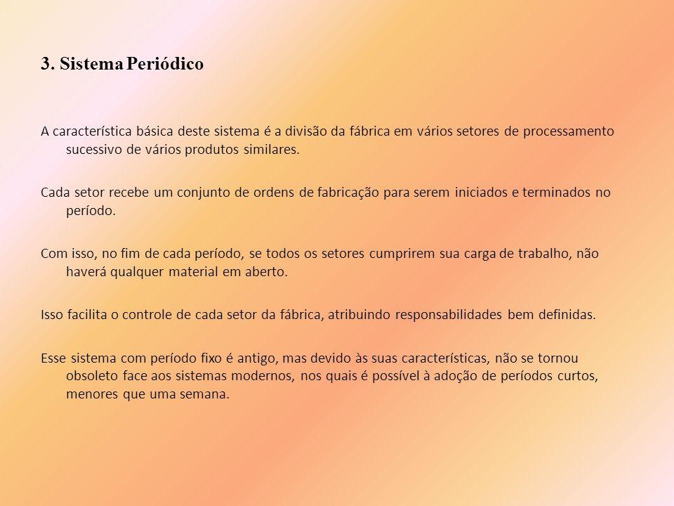 3. Sistema Periódico A característica básica deste sistema é a divisão da fábrica em vários setores de processamento sucessivo de vários produtos simi