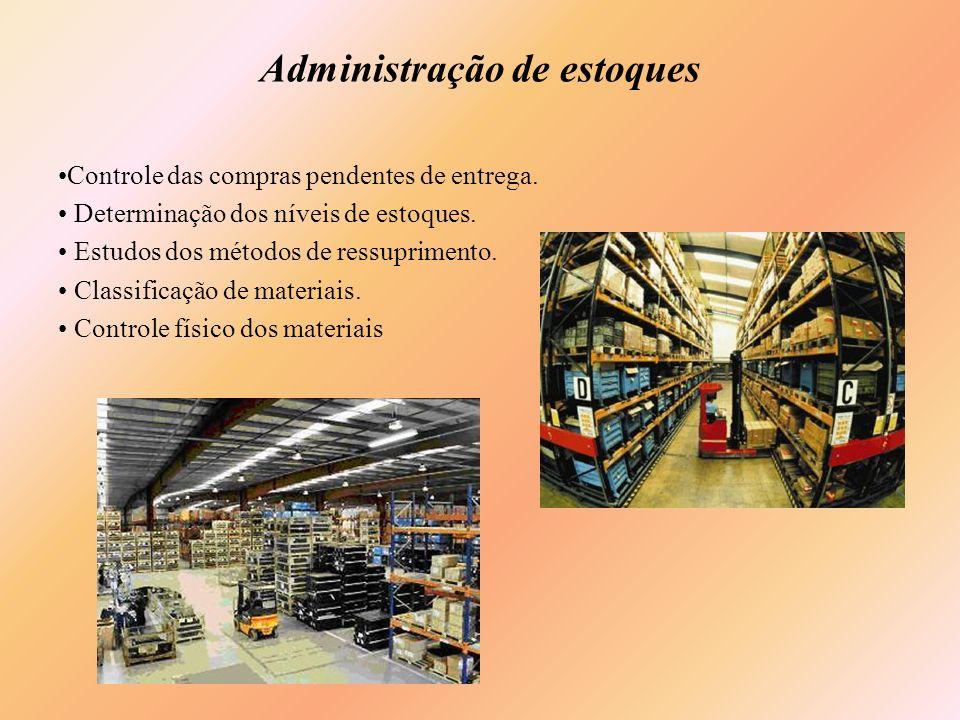Administração de estoques Controle das compras pendentes de entrega. Determinação dos níveis de estoques. Estudos dos métodos de ressuprimento. Classi
