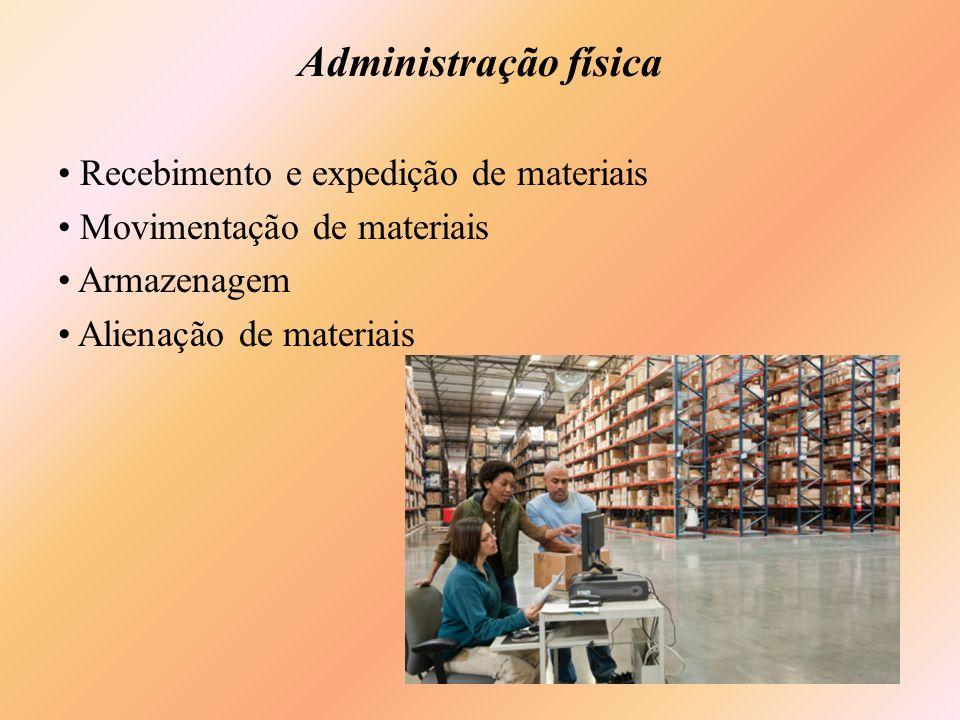 Administração física Recebimento e expedição de materiais Movimentação de materiais Armazenagem Alienação de materiais
