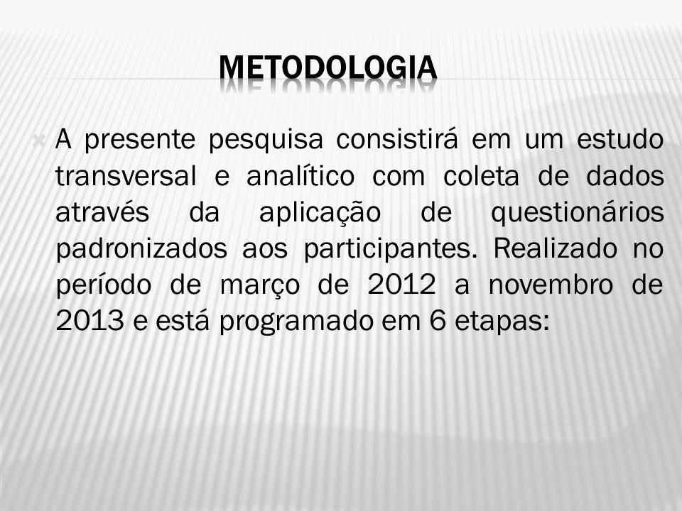 A presente pesquisa consistirá em um estudo transversal e analítico com coleta de dados através da aplicação de questionários padronizados aos participantes.