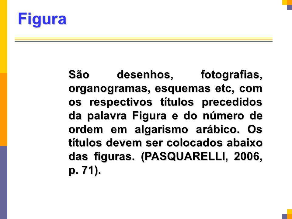 Figura São desenhos, fotografias, organogramas, esquemas etc, com os respectivos títulos precedidos da palavra Figura e do número de ordem em algarism