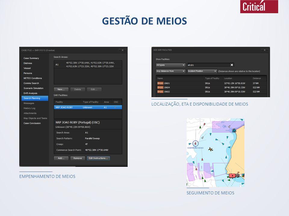 GESTÃO DE MEIOS EMPENHAMENTO DE MEIOSSEGUIMENTO DE MEIOSLOCALIZAÇÃO, ETA E DISPONIBILIDADE DE MEIOS