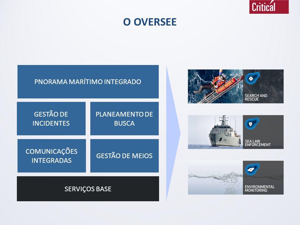 O OVERSEE GESTÃO DE INCIDENTES COMUNICAÇÕES INTEGRADAS PLANEAMENTO DE BUSCA PNORAMA MARÍTIMO INTEGRADO GESTÃO DE MEIOS SERVIÇOS BASE