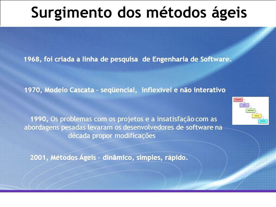 All Rights Reserved © Alcatel-Lucent 2007, ##### 2   GCS / IT&O   July 2007 Surgimento dos métodos ágeis 1968, foi criada a linha de pesquisa de Engen