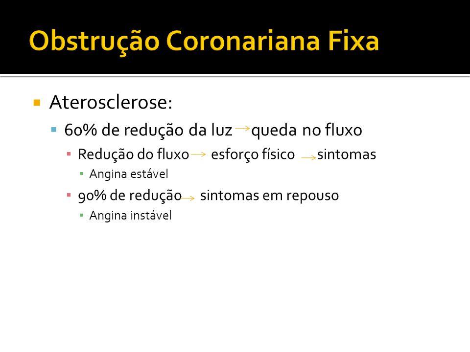 Aterosclerose: 60% de redução da luz queda no fluxo Redução do fluxo esforço físico sintomas Angina estável 90% de redução sintomas em repouso Angina
