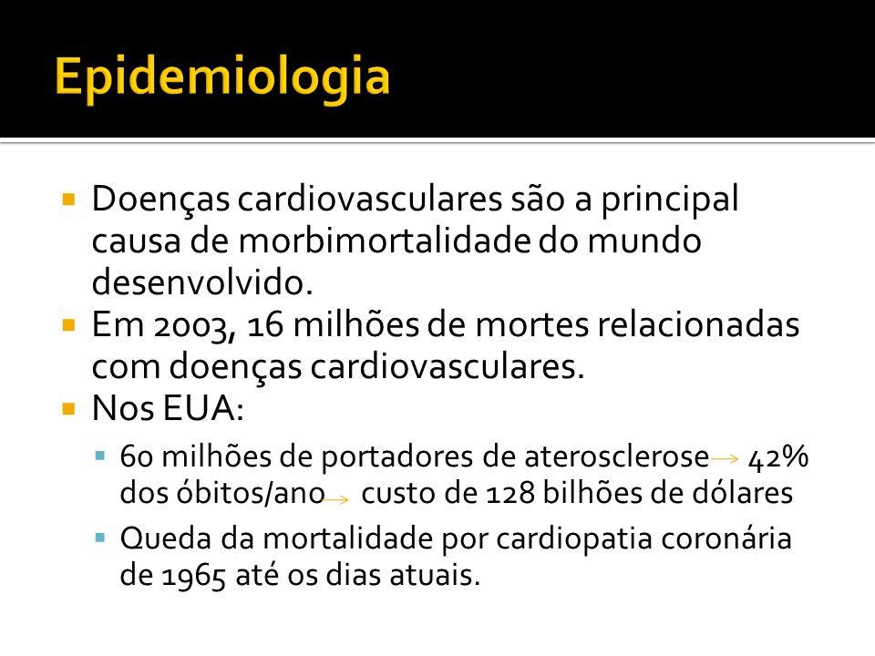 Aterosclerose: 60% de redução da luz queda no fluxo Redução do fluxo esforço físico sintomas Angina estável 90% de redução sintomas em repouso Angina instável