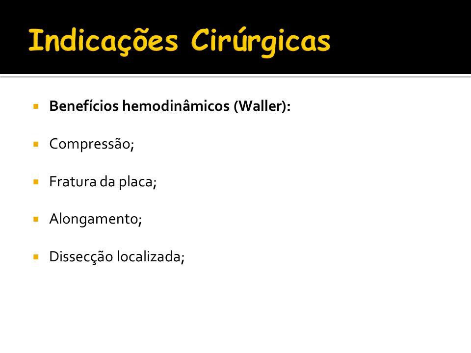 Benefícios hemodinâmicos (Waller): Compressão; Fratura da placa; Alongamento; Dissecção localizada;