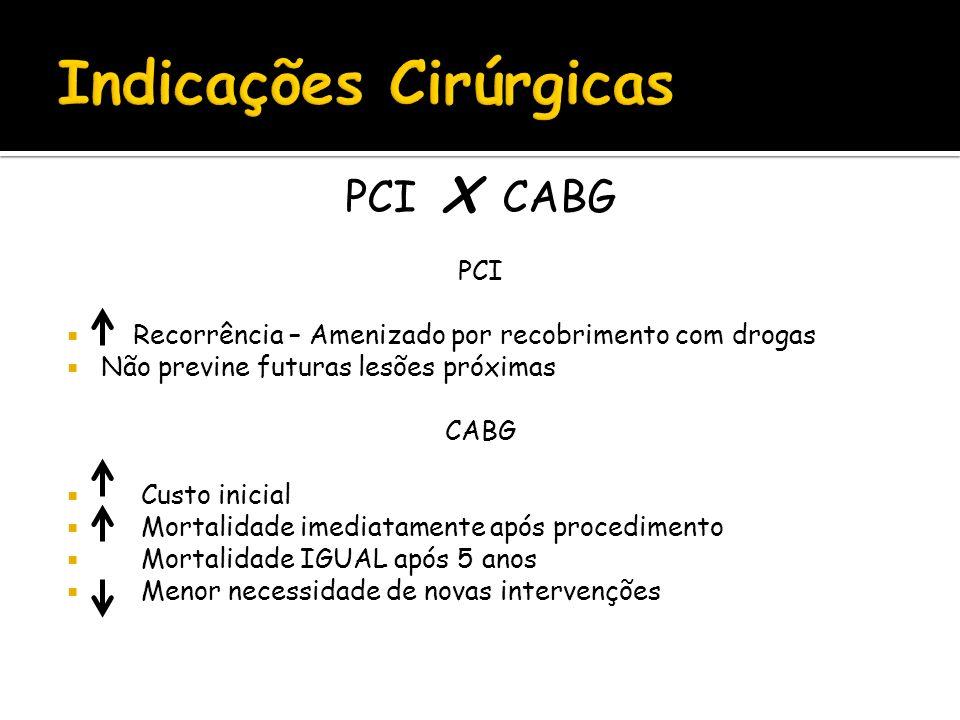 X PCI X CABG PCI Recorrência – Amenizado por recobrimento com drogas Não previne futuras lesões próximas CABG Custo inicial Mortalidade imediatamente