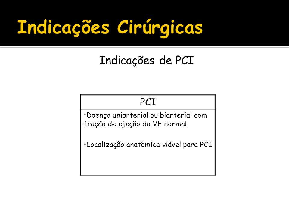Indicações de PCI PCI Doença uniarterial ou biarterial com fração de ejeção do VE normal Localização anatômica viável para PCI