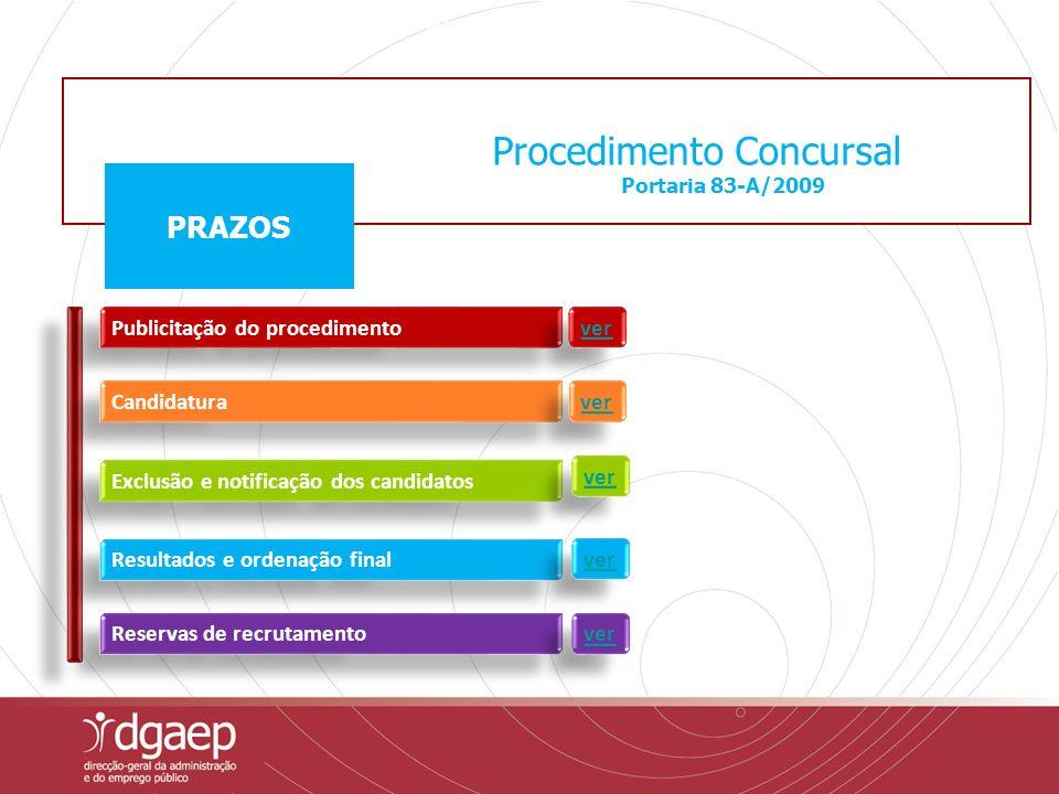 Procedimento Concursal Portaria 83-A/2009 PRAZOS Publicitação do procedimento Artigo 19.º Publicitação do procedimento Artigo 19.º Implica a designação de um júri.