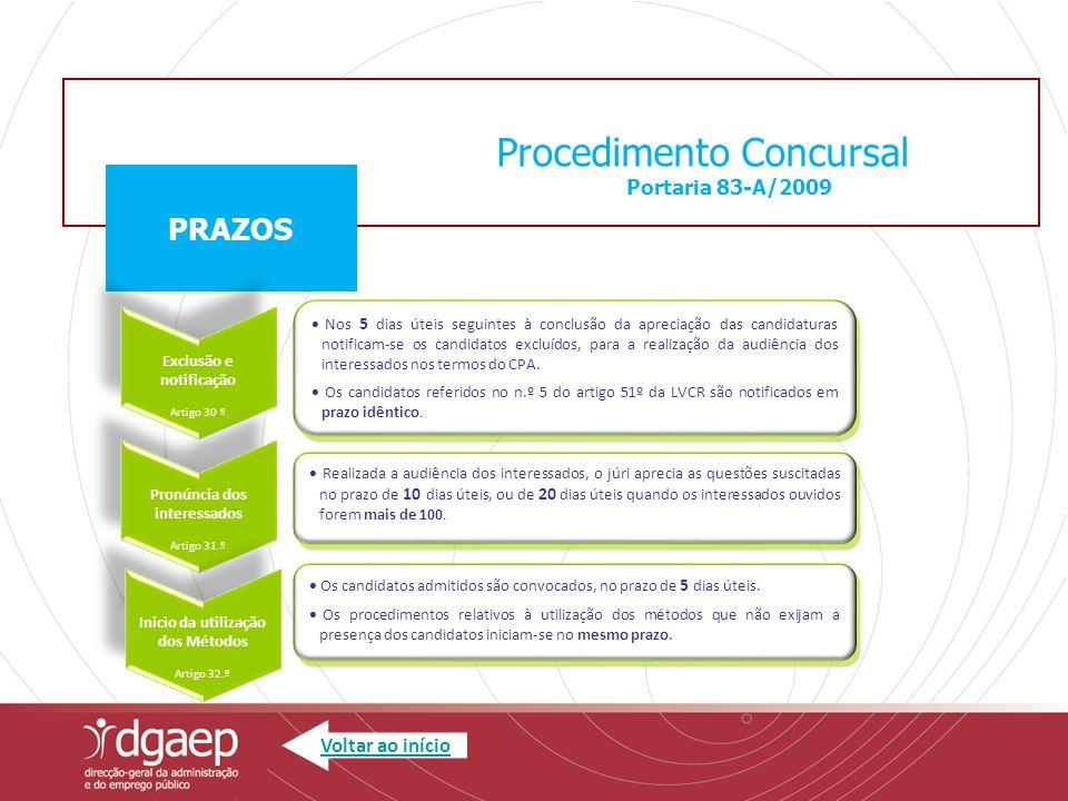 Procedimento Concursal Portaria 83-A/2009 PRAZOS Nos 5 dias úteis seguintes à conclusão da apreciação das candidaturas notificam-se os candidatos excluídos, para a realização da audiência dos interessados nos termos do CPA.