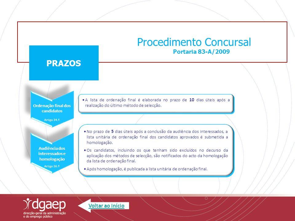 Procedimento Concursal Portaria 83-A/2009 PRAZOS A lista de ordenação final é elaborada no prazo de 10 dias úteis após a realização do último método de selecção.