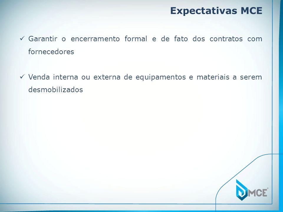 Expectativas MCE Garantir o encerramento formal e de fato dos contratos com fornecedores Venda interna ou externa de equipamentos e materiais a serem