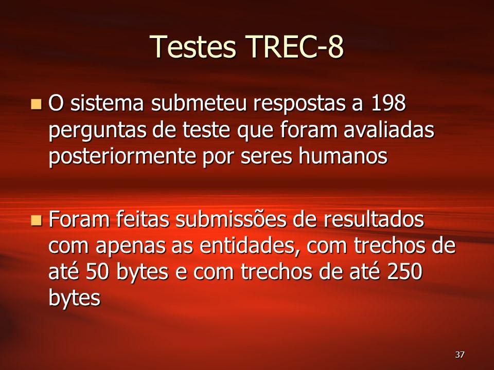 37 Testes TREC-8 O sistema submeteu respostas a 198 perguntas de teste que foram avaliadas posteriormente por seres humanos O sistema submeteu respostas a 198 perguntas de teste que foram avaliadas posteriormente por seres humanos Foram feitas submissões de resultados com apenas as entidades, com trechos de até 50 bytes e com trechos de até 250 bytes Foram feitas submissões de resultados com apenas as entidades, com trechos de até 50 bytes e com trechos de até 250 bytes