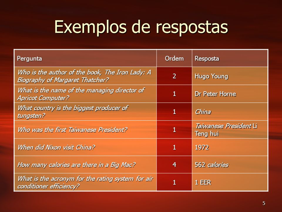 5 Exemplos de respostas PerguntaOrdemResposta Who is the author of the book, The Iron Lady: A Biography of Margaret Thatcher.