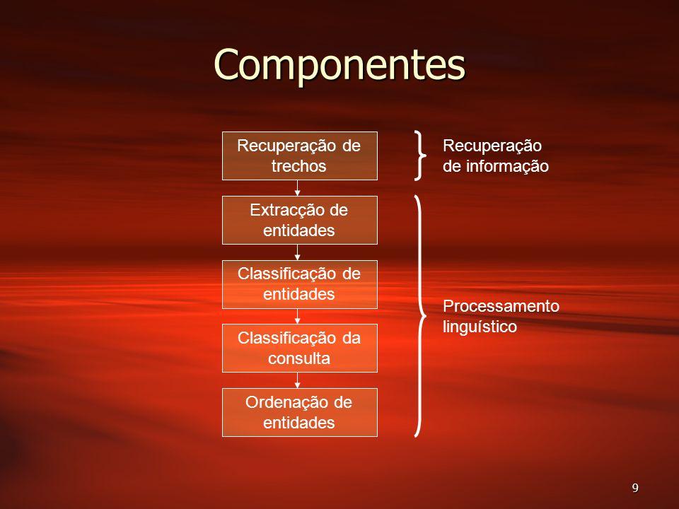 9 Componentes Recuperação de trechos Extracção de entidades Classificação de entidades Classificação da consulta Ordenação de entidades Recuperação de informação Processamento linguístico