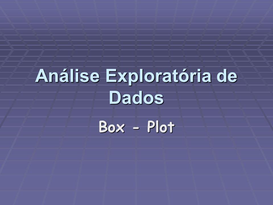 Box - Plot Análise Exploratória de Dados