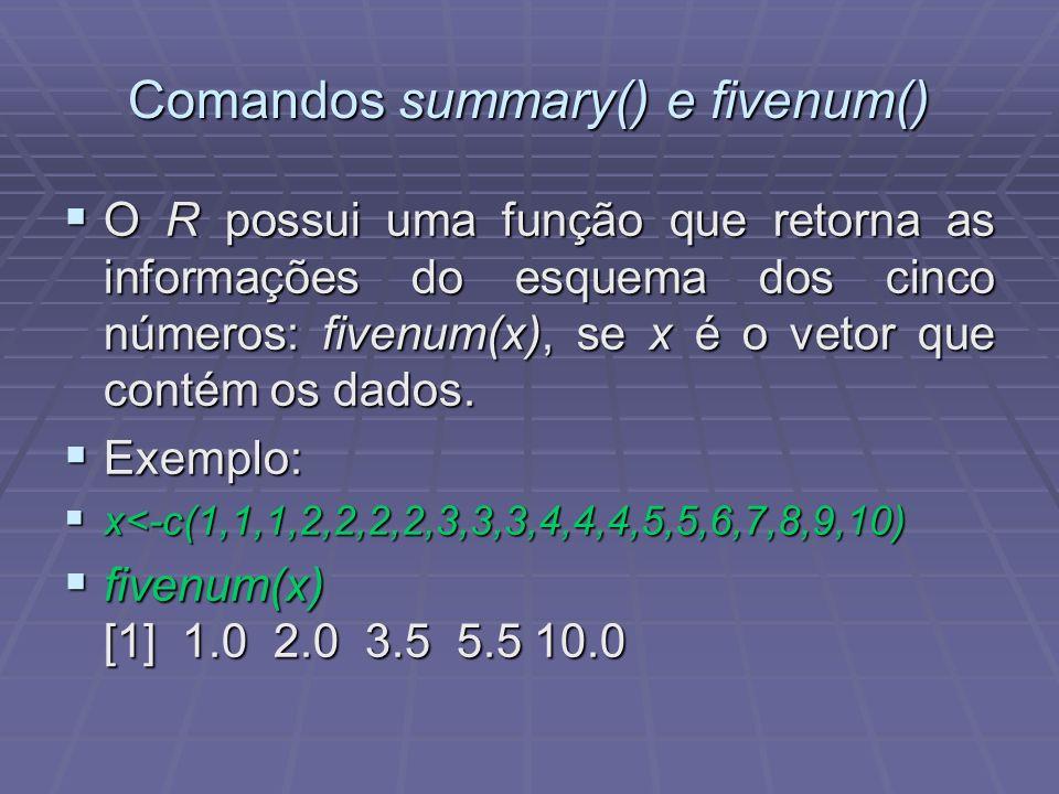 Comandos summary() e fivenum() O R possui uma função que retorna as informações do esquema dos cinco números: fivenum(x), se x é o vetor que contém os dados.