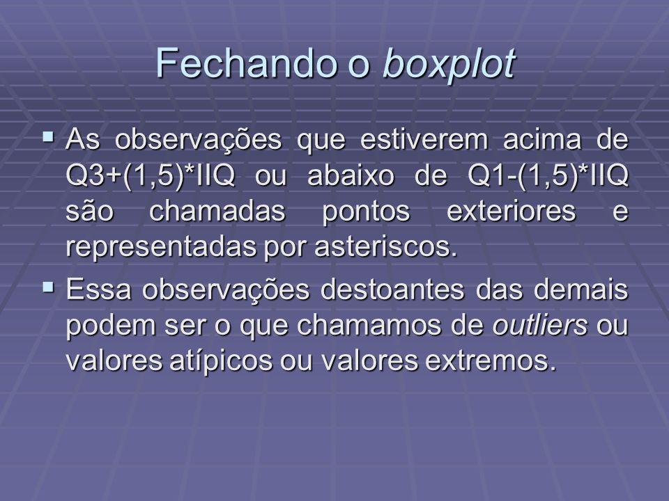 Fechando o boxplot As observações que estiverem acima de Q3+(1,5)*IIQ ou abaixo de Q1-(1,5)*IIQ são chamadas pontos exteriores e representadas por asteriscos.