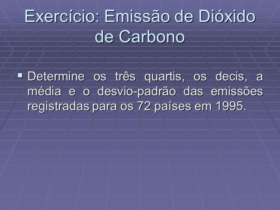 Exercício: Emissão de Dióxido de Carbono Determine os três quartis, os decis, a média e o desvio-padrão das emissões registradas para os 72 países em 1995.