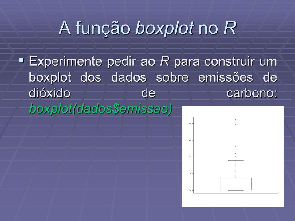A função boxplot no R Experimente pedir ao R para construir um boxplot dos dados sobre emissões de dióxido de carbono: boxplot(dados$emissao) Experimente pedir ao R para construir um boxplot dos dados sobre emissões de dióxido de carbono: boxplot(dados$emissao)