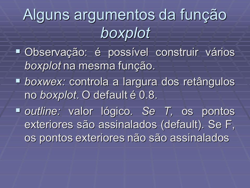 Alguns argumentos da função boxplot Observação: é possível construir vários boxplot na mesma função.