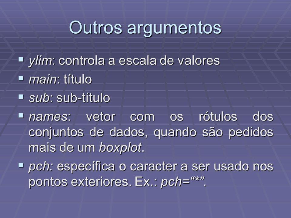 Outros argumentos ylim: controla a escala de valores ylim: controla a escala de valores main: título main: título sub: sub-título sub: sub-título names: vetor com os rótulos dos conjuntos de dados, quando são pedidos mais de um boxplot.