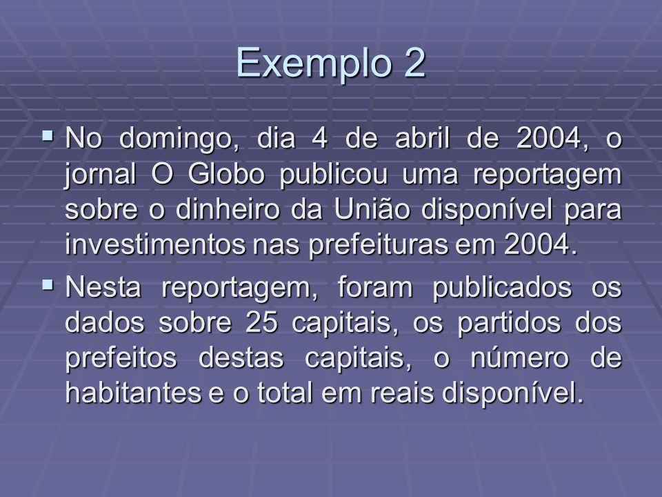 Exemplo 2 No domingo, dia 4 de abril de 2004, o jornal O Globo publicou uma reportagem sobre o dinheiro da União disponível para investimentos nas prefeituras em 2004.