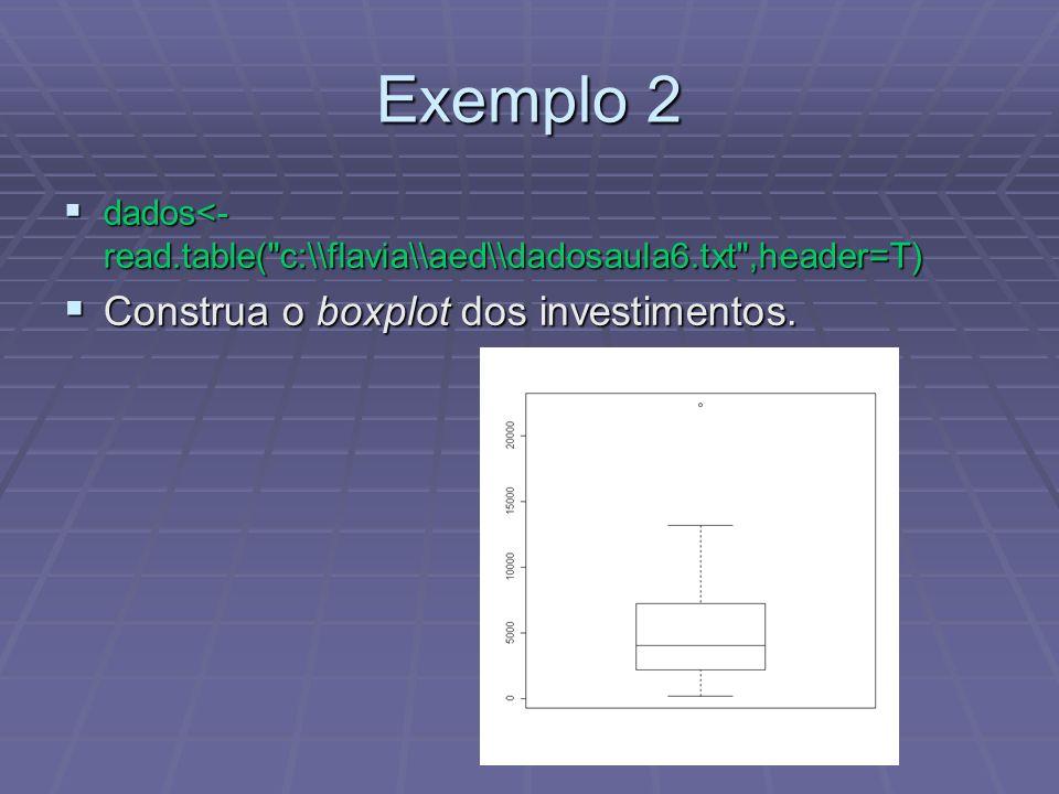Exemplo 2 dados<- read.table( c:\\flavia\\aed\\dadosaula6.txt ,header=T) dados<- read.table( c:\\flavia\\aed\\dadosaula6.txt ,header=T) Construa o boxplot dos investimentos.