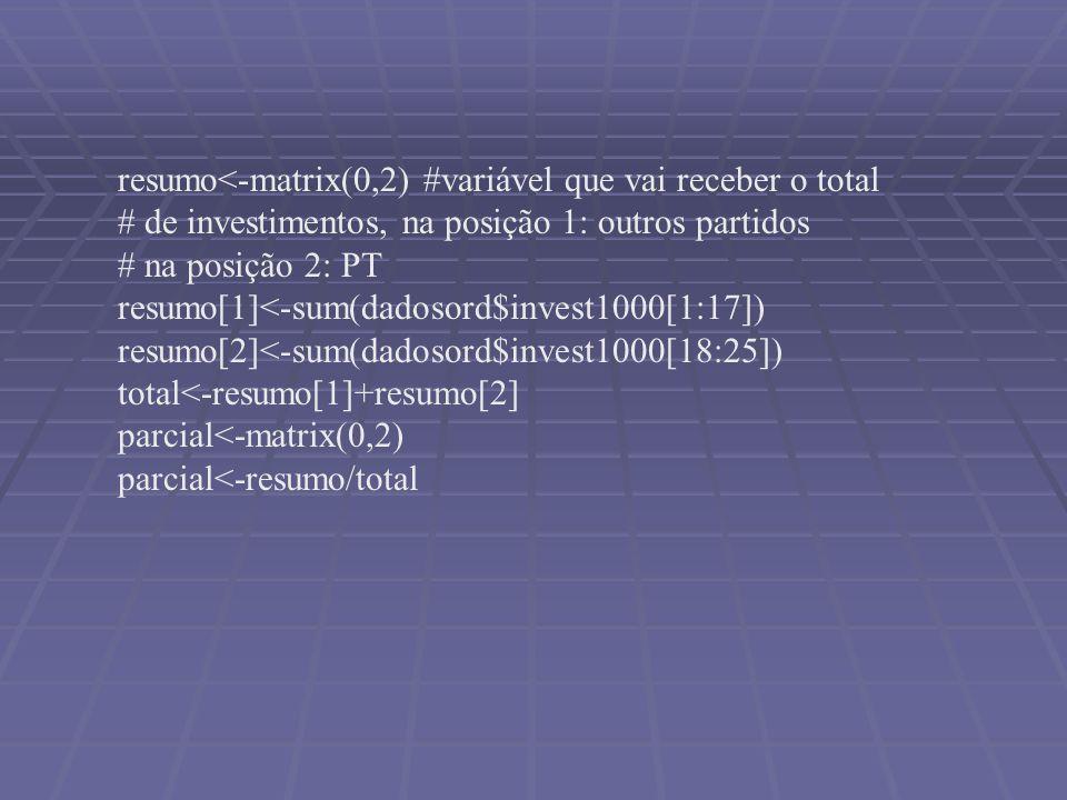 resumo<-matrix(0,2) #variável que vai receber o total # de investimentos, na posição 1: outros partidos # na posição 2: PT resumo[1]<-sum(dadosord$invest1000[1:17]) resumo[2]<-sum(dadosord$invest1000[18:25]) total<-resumo[1]+resumo[2] parcial<-matrix(0,2) parcial<-resumo/total