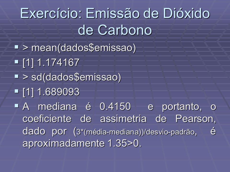 Exercício: Emissão de Dióxido de Carbono > mean(dados$emissao) > mean(dados$emissao) [1] 1.174167 [1] 1.174167 > sd(dados$emissao) > sd(dados$emissao) [1] 1.689093 [1] 1.689093 A mediana é 0.4150 e portanto, o coeficiente de assimetria de Pearson, dado por ( 3*(média-mediana))/desvio-padrão, é aproximadamente 1.35>0.