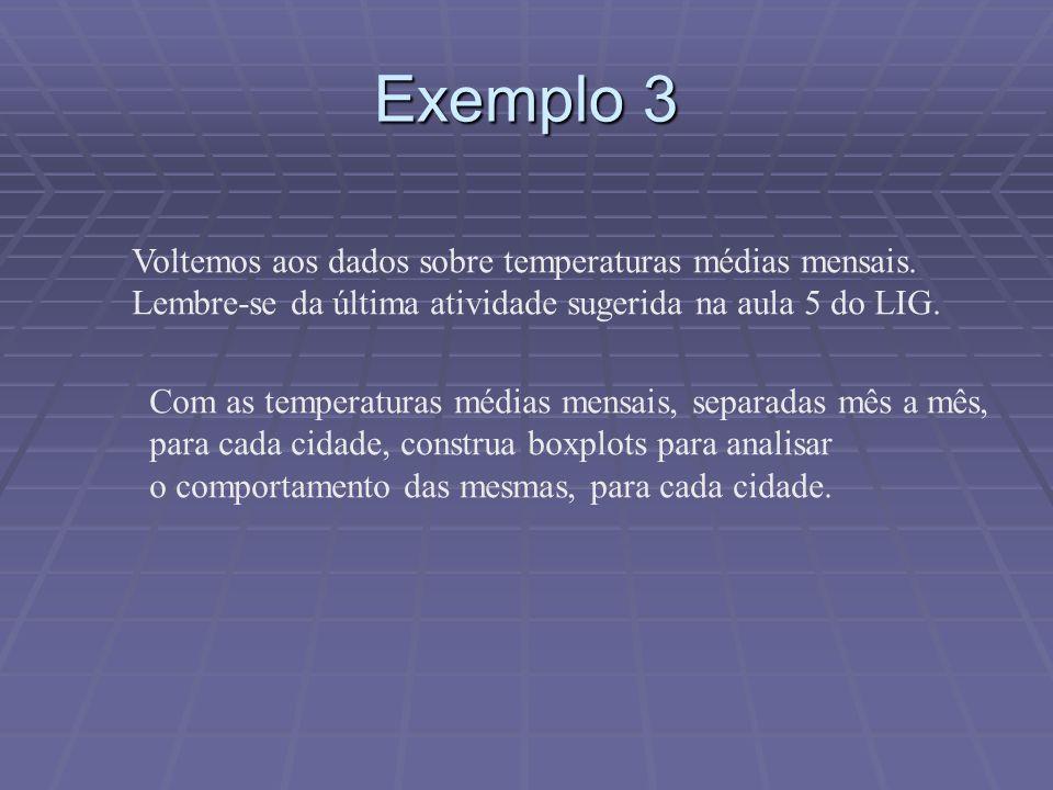Exemplo 3 Voltemos aos dados sobre temperaturas médias mensais.