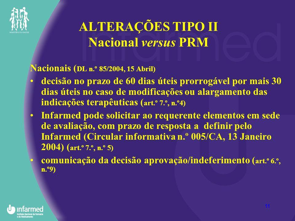 11 ALTERAÇÕES TIPO II Nacional versus PRM Nacionais ( DL n.º 85/2004, 15 Abril) decisão no prazo de 60 dias úteis prorrogável por mais 30 dias úteis no caso de modificações ou alargamento das indicações terapêuticas ( art.º 7.º, n.º4) Infarmed pode solicitar ao requerente elementos em sede de avaliação, com prazo de resposta a definir pelo Infarmed (Circular informativa n.º 005/CA, 13 Janeiro 2004) ( art.º 7.º, n.º 5) comunicação da decisão aprovação/indeferimento ( art.º 6.º, n.º9)