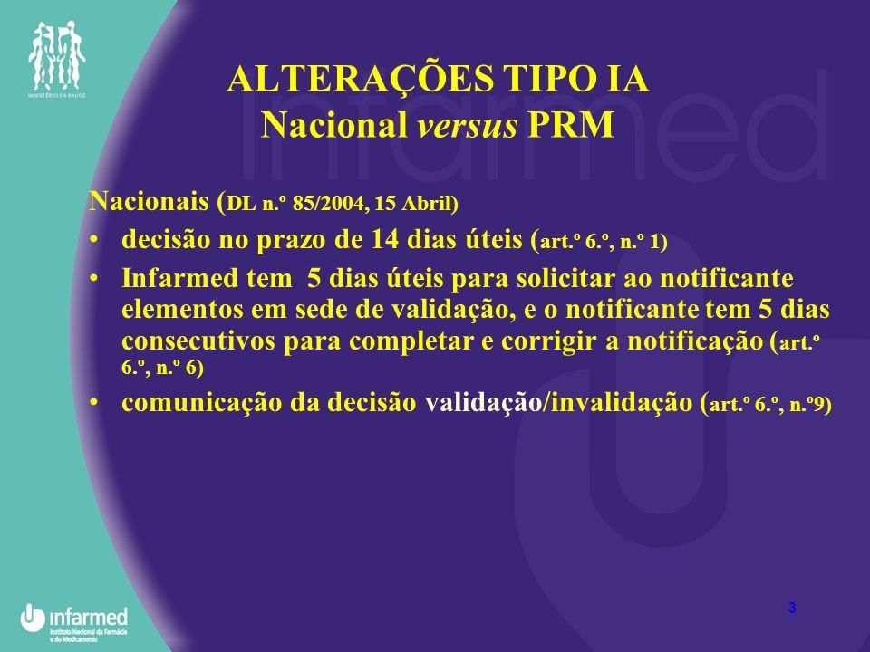 3 ALTERAÇÕES TIPO IA Nacional versus PRM Nacionais ( DL n.º 85/2004, 15 Abril) decisão no prazo de 14 dias úteis ( art.º 6.º, n.º 1) Infarmed tem 5 dias úteis para solicitar ao notificante elementos em sede de validação, e o notificante tem 5 dias consecutivos para completar e corrigir a notificação ( art.º 6.º, n.º 6) comunicação da decisão validação/invalidação ( art.º 6.º, n.º9)