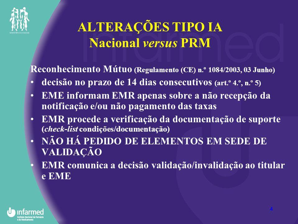 4 ALTERAÇÕES TIPO IA Nacional versus PRM Reconhecimento Mútuo (Regulamento (CE) n.º 1084/2003, 03 Junho) decisão no prazo de 14 dias consecutivos (art.º 4.º, n.º 5) EME informam EMR apenas sobre a não recepção da notificação e/ou não pagamento das taxas EMR procede a verificação da documentação de suporte (check-list condições/documentação) NÃO HÁ PEDIDO DE ELEMENTOS EM SEDE DE VALIDAÇÃO EMR comunica a decisão validação/invalidação ao titular e EME