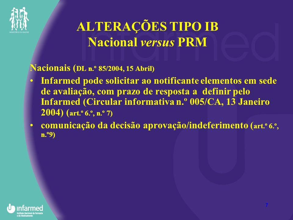 7 ALTERAÇÕES TIPO IB Nacional versus PRM Nacionais ( DL n.º 85/2004, 15 Abril) Infarmed pode solicitar ao notificante elementos em sede de avaliação, com prazo de resposta a definir pelo Infarmed (Circular informativa n.º 005/CA, 13 Janeiro 2004) ( art.º 6.º, n.º 7) comunicação da decisão aprovação/indeferimento ( art.º 6.º, n.º9)