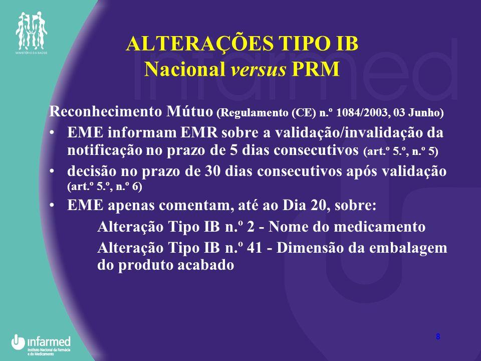 8 ALTERAÇÕES TIPO IB Nacional versus PRM Reconhecimento Mútuo (Regulamento (CE) n.º 1084/2003, 03 Junho) EME informam EMR sobre a validação/invalidação da notificação no prazo de 5 dias consecutivos (art.º 5.º, n.º 5) decisão no prazo de 30 dias consecutivos após validação (art.º 5.º, n.º 6) EME apenas comentam, até ao Dia 20, sobre: Alteração Tipo IB n.º 2 - Nome do medicamento Alteração Tipo IB n.º 41 - Dimensão da embalagem do produto acabado