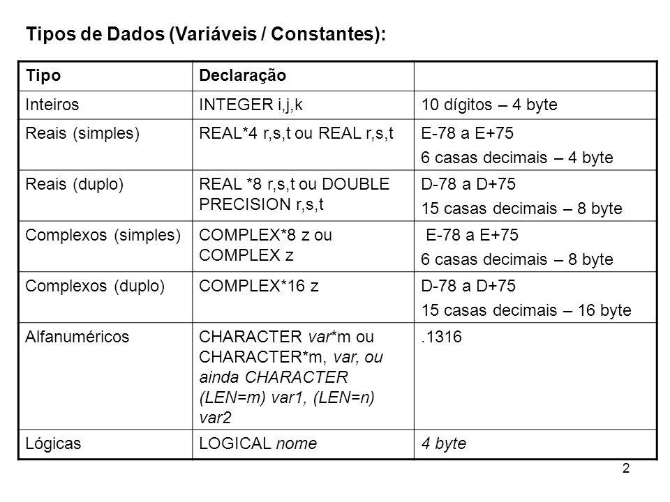 2 Tipos de Dados (Variáveis / Constantes): TipoDeclaração InteirosINTEGER i,j,k10 dígitos – 4 byte Reais (simples)REAL*4 r,s,t ou REAL r,s,tE-78 a E+75 6 casas decimais – 4 byte Reais (duplo)REAL *8 r,s,t ou DOUBLE PRECISION r,s,t D-78 a D+75 15 casas decimais – 8 byte Complexos (simples)COMPLEX*8 z ou COMPLEX z E-78 a E+75 6 casas decimais – 8 byte Complexos (duplo)COMPLEX*16 zD-78 a D+75 15 casas decimais – 16 byte AlfanuméricosCHARACTER var*m ou CHARACTER*m, var, ou ainda CHARACTER (LEN=m) var1, (LEN=n) var2.1316 LógicasLOGICAL nome4 byte