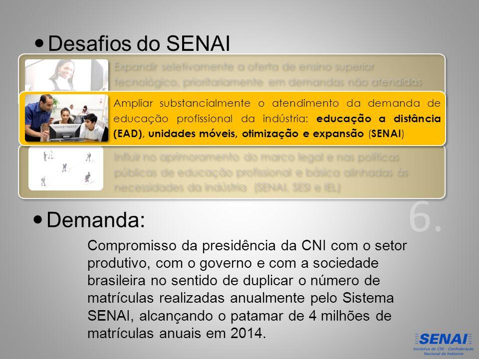 Expandir seletivamente a oferta de ensino superior tecnológico, prioritariamente em demandas não atendidas pelo mercado (SENAI) Influir no aprimoramento do marco legal e nas políticas públicas de educação profissional e básica alinhadas às necessidades da indústria (SENAI, SESI e IEL) Desafios do SENAI Ampliar substancialmente o atendimento da demanda de educação profissional da indústria: educação a distância (EAD), unidades móveis, otimização e expansão ( SENAI ) 6.