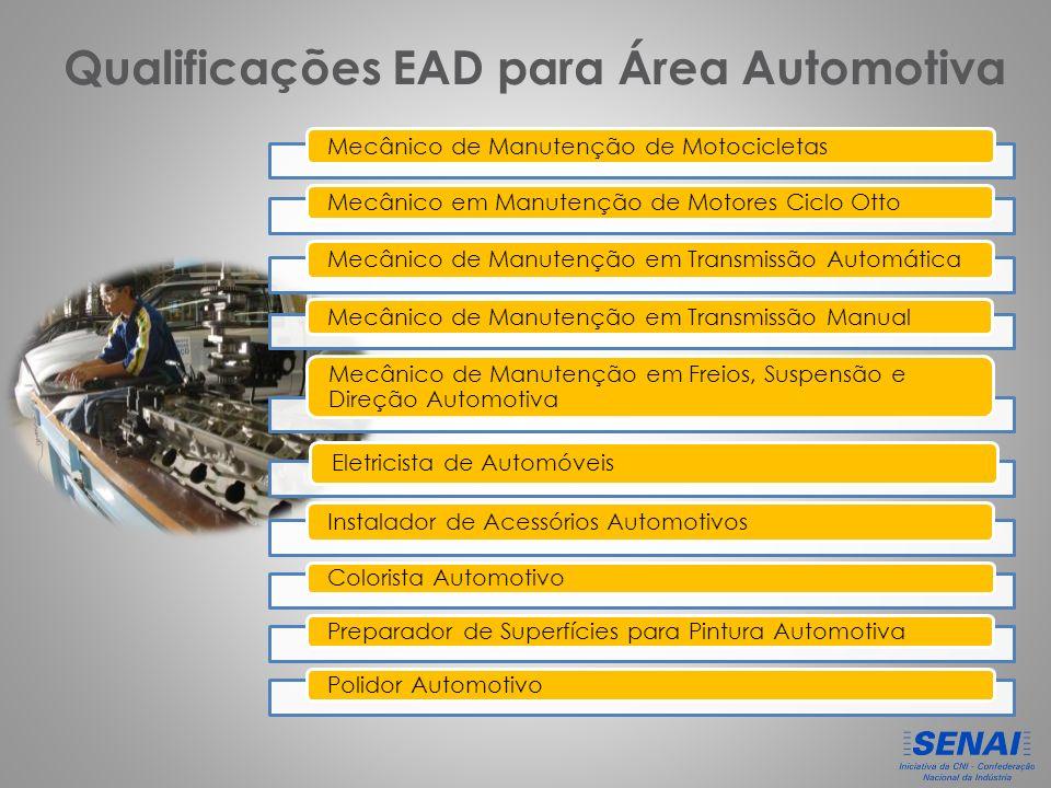 Qualificações EAD para Área Automotiva Mecânico de Manutenção de Motocicletas Mecânico em Manutenção de Motores Ciclo Otto Mecânico de Manutenção em Transmissão Automática Mecânico de Manutenção em Transmissão Manual Mecânico de Manutenção em Freios, Suspensão e Direção Automotiva Eletricista de Automóveis Instalador de Acessórios Automotivos Colorista AutomotivoPreparador de Superfícies para Pintura AutomotivaPolidor Automotivo