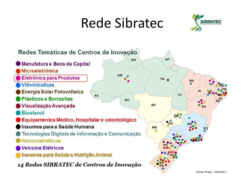 Rede Sibratec