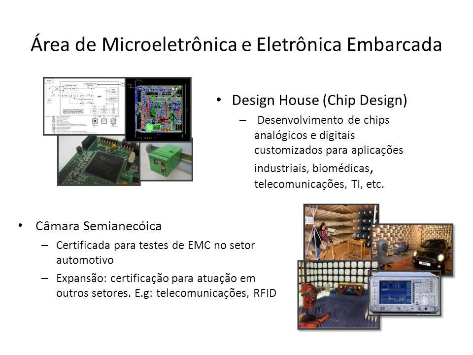 Câmara Semianecóica – Certificada para testes de EMC no setor automotivo – Expansão: certificação para atuação em outros setores.