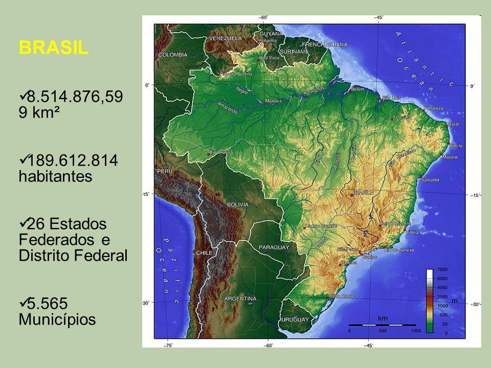 BRASIL 8.514.876,59 9 km² 189.612.814 habitantes 26 Estados Federados e Distrito Federal 5.565 Municípios