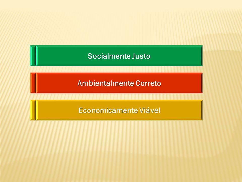 Socialmente Justo Ambientalmente Correto Economicamente Viável