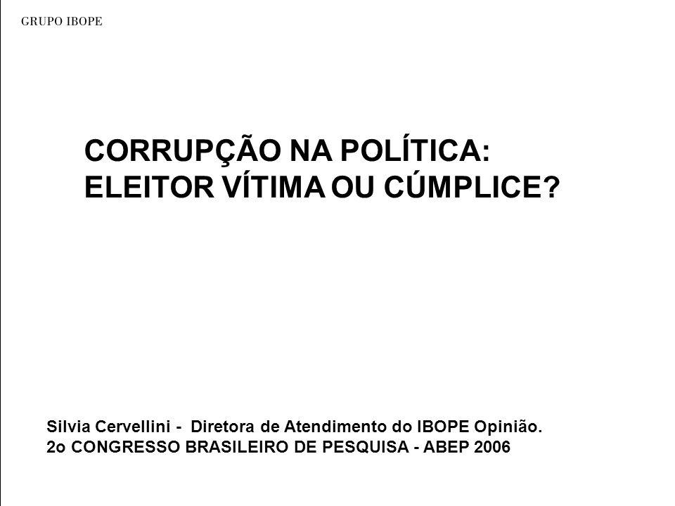 Silvia Cervellini - Diretora de Atendimento do IBOPE Opinião. 2o CONGRESSO BRASILEIRO DE PESQUISA - ABEP 2006 CORRUPÇÃO NA POLÍTICA: ELEITOR VÍTIMA OU