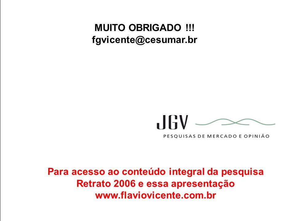 MUITO OBRIGADO !!! fgvicente@cesumar.br Para acesso ao conteúdo integral da pesquisa Retrato 2006 e essa apresentação www.flaviovicente.com.br